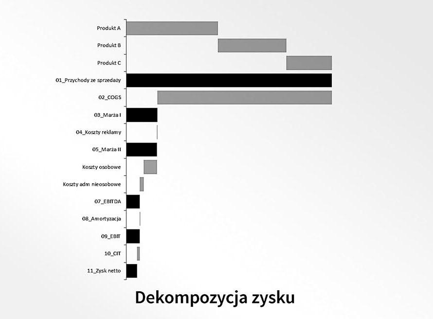 graf7