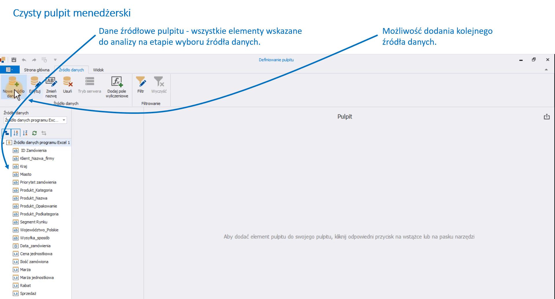 Eureca BI - Wizualizacja danych i Czysty pulpit menedżerski