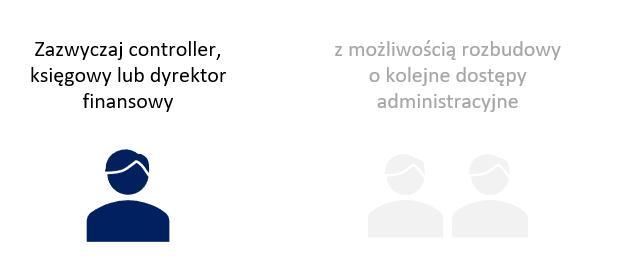 eureca 4 excel - konfiguracja minimalna - 1 administrator